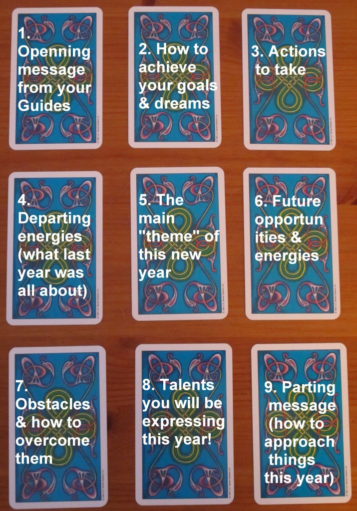 New Years Tarot Spread
