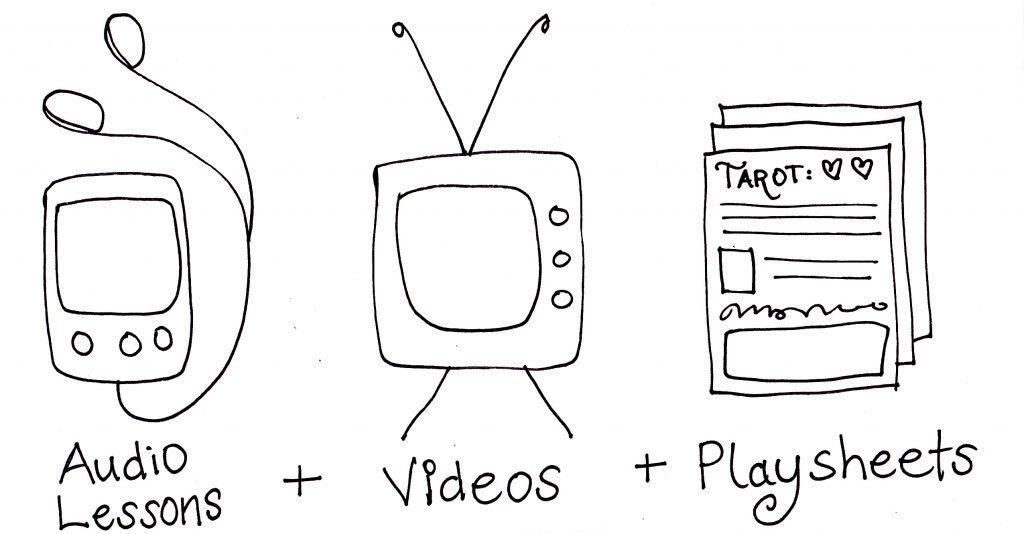 art of tarot - audio video